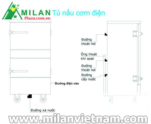 Hướng dẫn lắp đặt tủ nấu cơm công nghiệp Vinaki